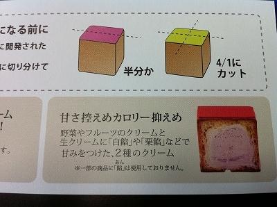 グルメレポーターちひろの辛口スイーツランキング-四角いシュークリーム(洗朱)4