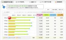 ブログアクセス20000突破!