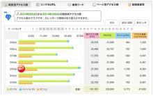 ブログアクセス27000PV突破!